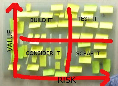 value-risk
